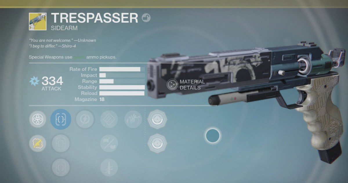 How Good Is The Trespasser?