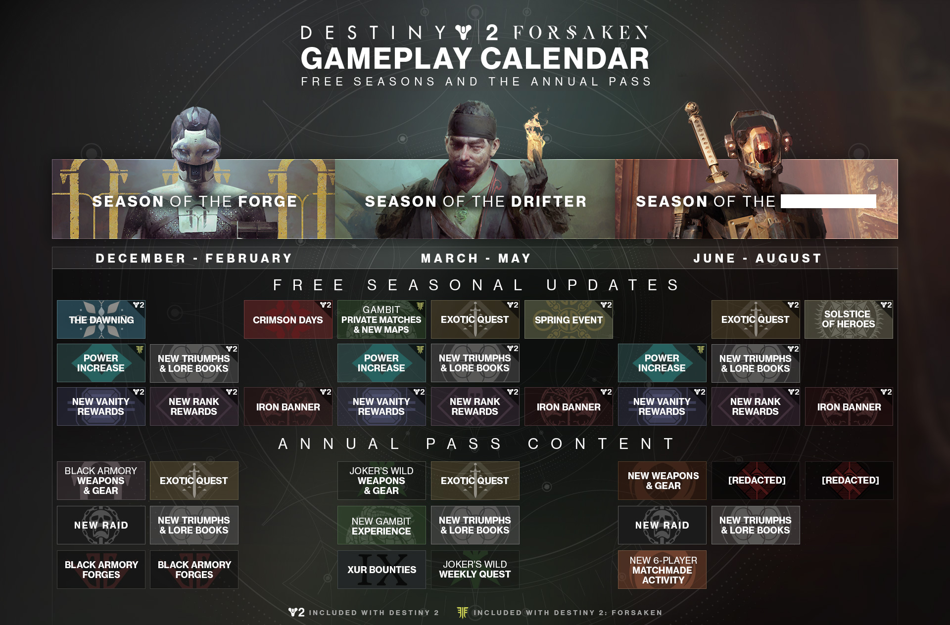 26271b7afc0 Destiny 2 Annual Pass In-Depth Roadmap Analysis