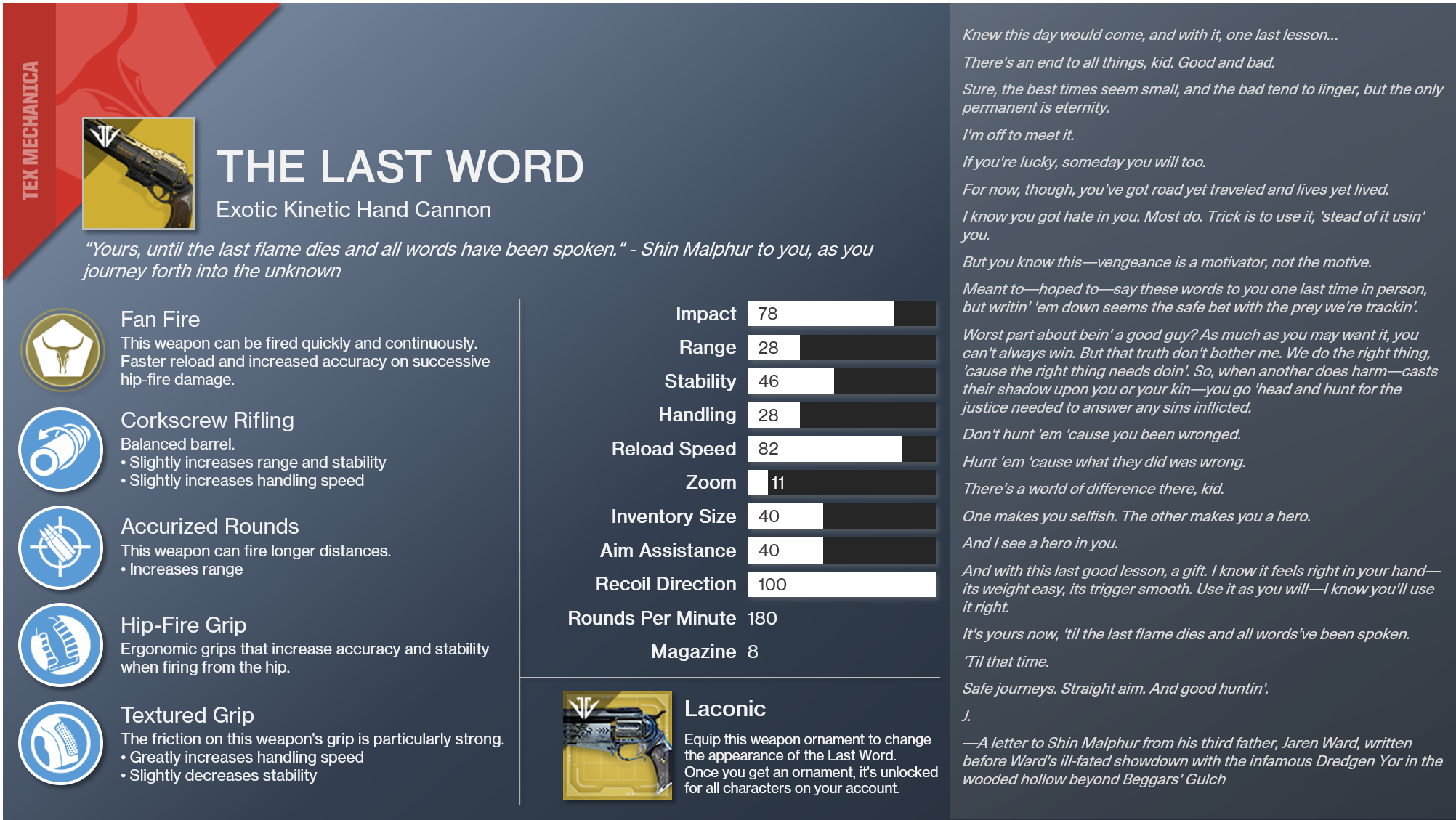 How Good Is The Last Word (Destiny 2 Version)?