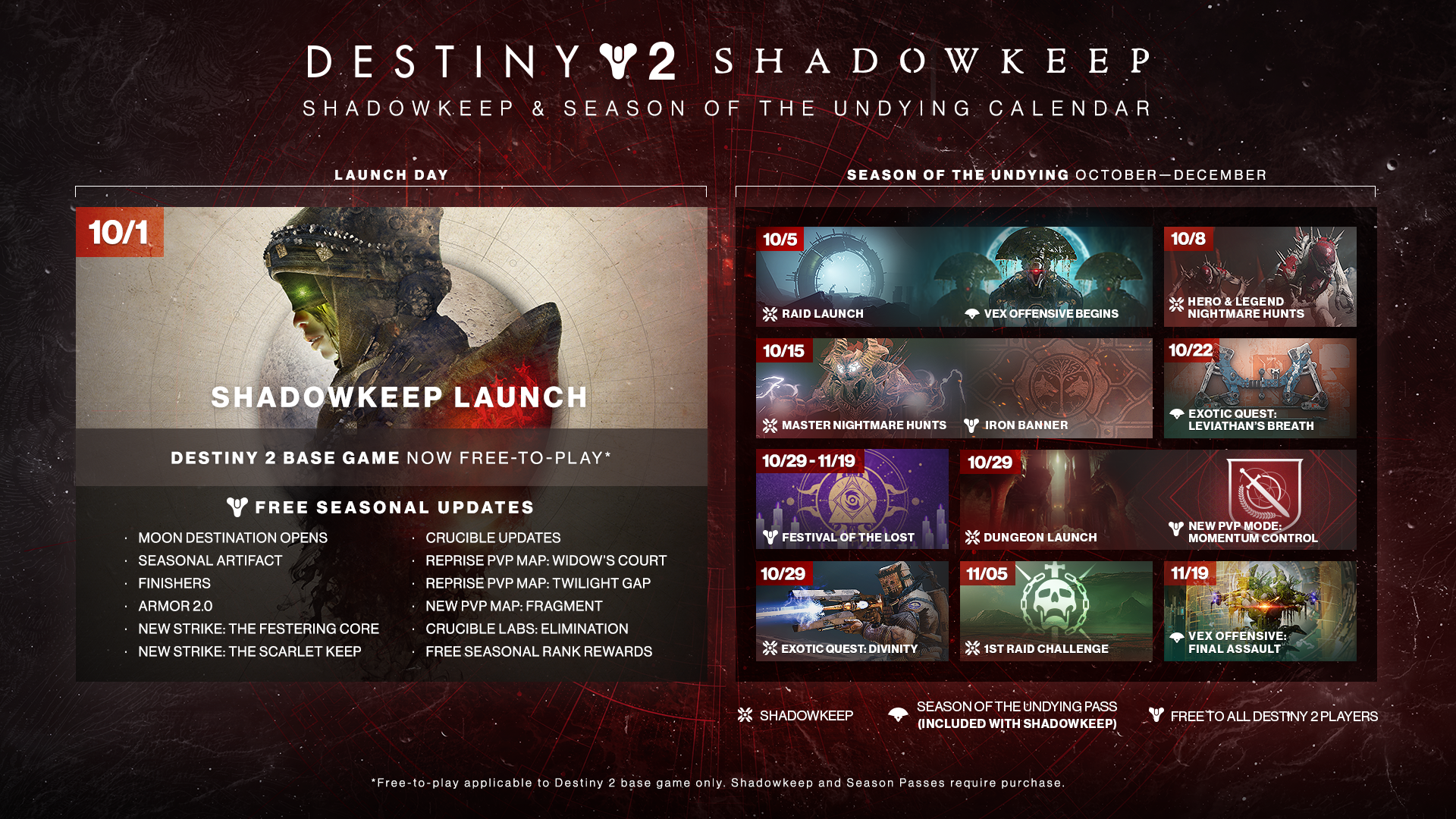 destiny-2-shadowkeep-roadmap-revealed
