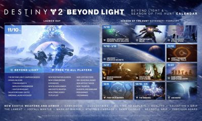 Destiny-2-Season-Of-The-Hunt-Roadmap-In-Depth-Analysis
